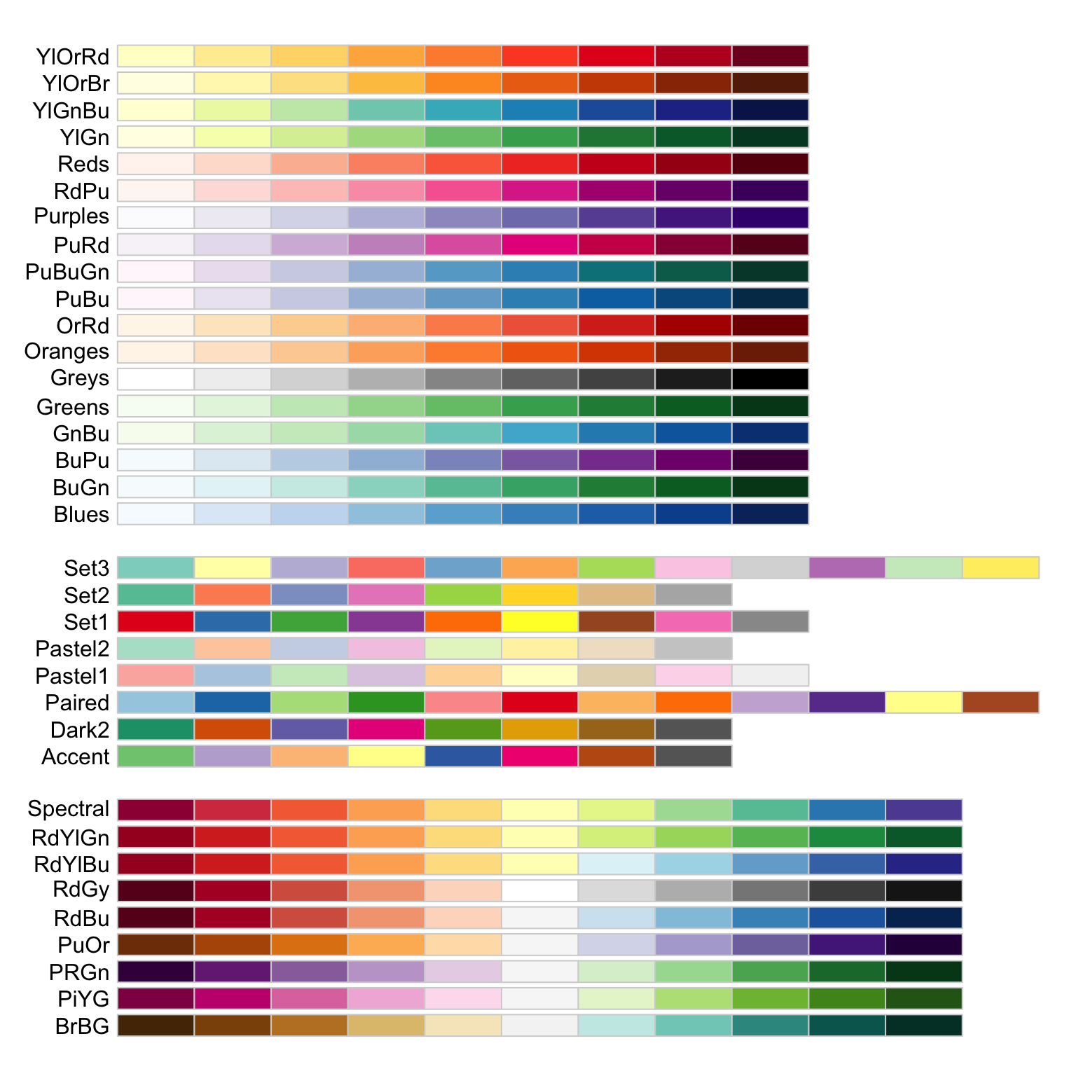 All the ColorBrewer palettes