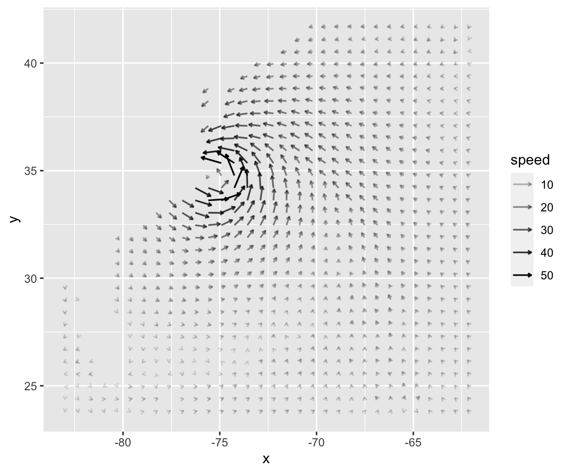 Vector field with speed mapped to alpha (left); With speed mapped to colour (right)